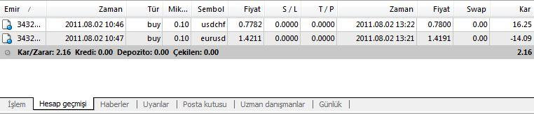 Yatırım platformundaki emir tipleri: Al (buy) Sat (sell) Al (limit) (buy (limit)) Sat (limit) (sell (limit)) Al (stop) (buy (limit)) Sat (stop) (sell (limit)) Miktar (lot) Sembol Fiyat