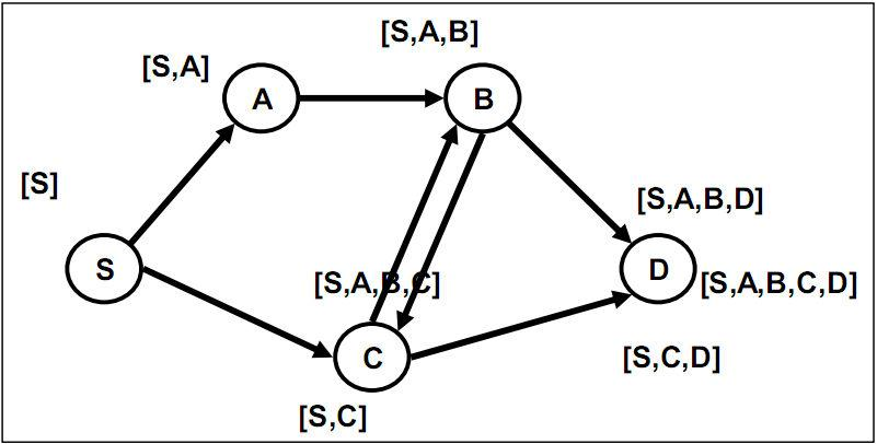 infrastructure and ad hoc networks pdf