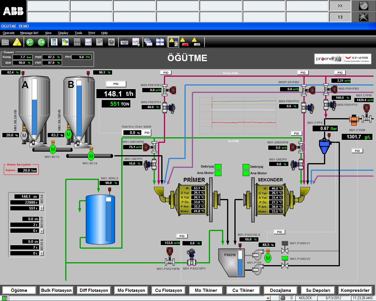 Process Control System (Edremit) AC500 with DigiVis500 for Flotation and Mill