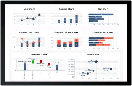 SAP Businessobjects Portfolio Build Custom Experiences Dashboards and Apps Self-service Reporting