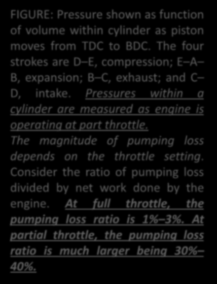 ATKINSON CYCLE ENGINE Hybrid Vehicles and the Future of Personal Transportation FIGURE: Pressure shown as function of volume within cylinder as piston moves from TDC to BDC.