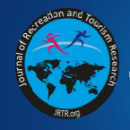 Journal of Recreation and Tourism Research Journal homepage: www.jrtr.