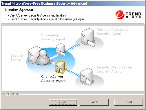 Trend Micro Worry-Free Business Security Advanced 6.0 Yükleme Kılavuzu ŞEKIL 3-20.