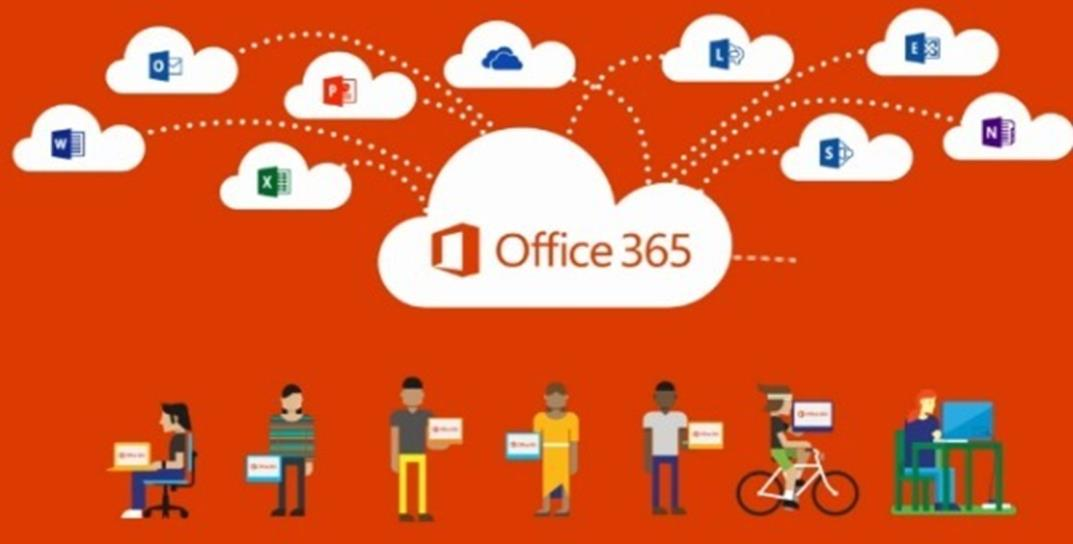 Office 365 Exchange 2010-2013