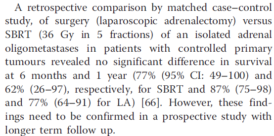 Arnaud A, Caiazzo R, Claude L, Zerrweck C, Carnaille B, Pattou F, Carrie C: Stereotactic Body radiotherapy vs surgery for treatment of
