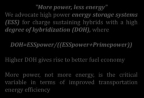 "Volanlar Flywheel = high voltage mechanical battery ""More power, less energy"" We advocate high power energy storage systems (ESS) for charge sustaining hybrids with a high degree of hybridization"