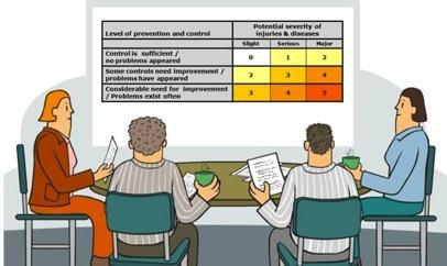 Occupational Health and Safety Conditions at Workplaces in Turkey (www.isgip.