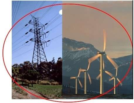 Grid Connection Wind Power Plants Competition Regulation of TEİAŞ if there is more than one application for the Same region and / or to the same substation