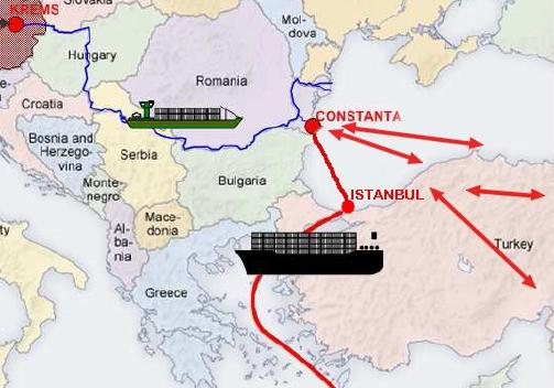 TRANSPORTATION FROM DANUBE THROUGH TURKEY
