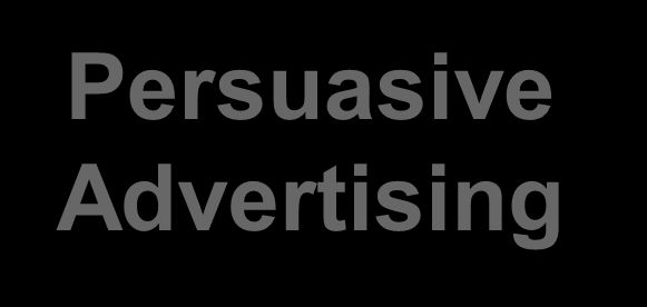 Persuasive Advertising seeks to entice consumers into purchasing specific goods or services, often by appealing to their emotions and general sensibilities.