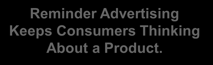 Reminder Advertising Keeps Consumers Thinking About a Product.