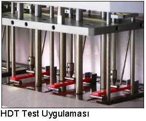 III-TERMAL TESTLER ISO 306 - Thermoplastic materials Determination of Vicat softening temperature (VST) ASTM D1525-09 Standard Test Method for Vicat Softening