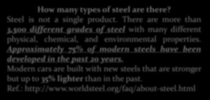 Şasi ve Karoser Malzemeleri How many types of steel are there? Steel is not a single product.