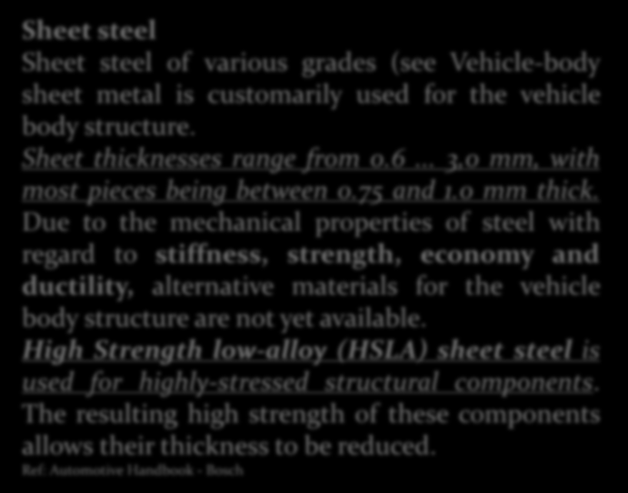 Reading text - Body materials Sheet steel Sheet steel of various grades (see Vehicle-body sheet metal is customarily used for the vehicle body structure. Sheet thicknesses range from 0.6.