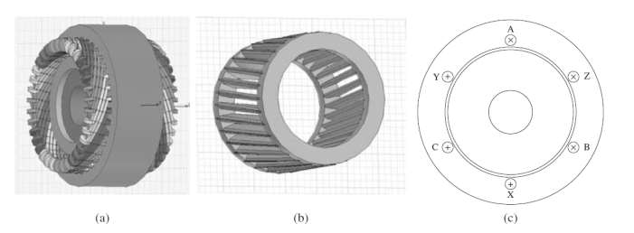 Both stator and rotor are made out of laminated silicon steel with thickness of 0.35, 0.5, or 0.65 mm.