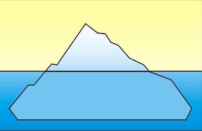 Evidence Iceberg in Health Promotion RCT
