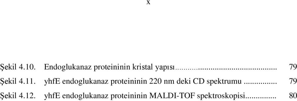 11. yhfe endoglukanaz proteininin 220 nm deki CD
