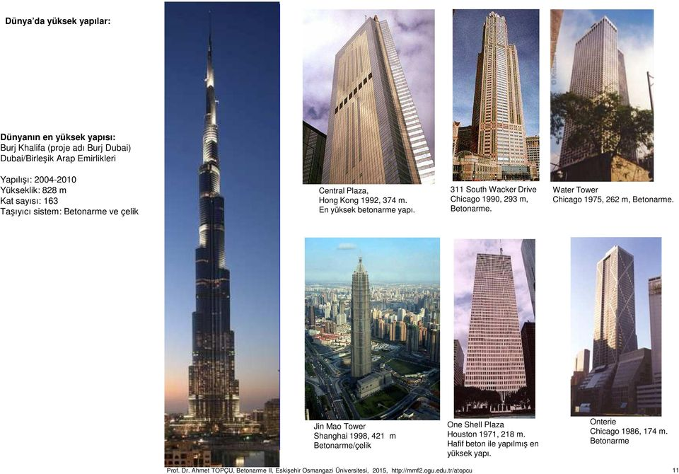 En yüksek betonarme yapı. 311 South Wacker Drive Chicago 1990, 293 m, Betonarme. Water Tower Chicago 1975, 262 m, Betonarme.