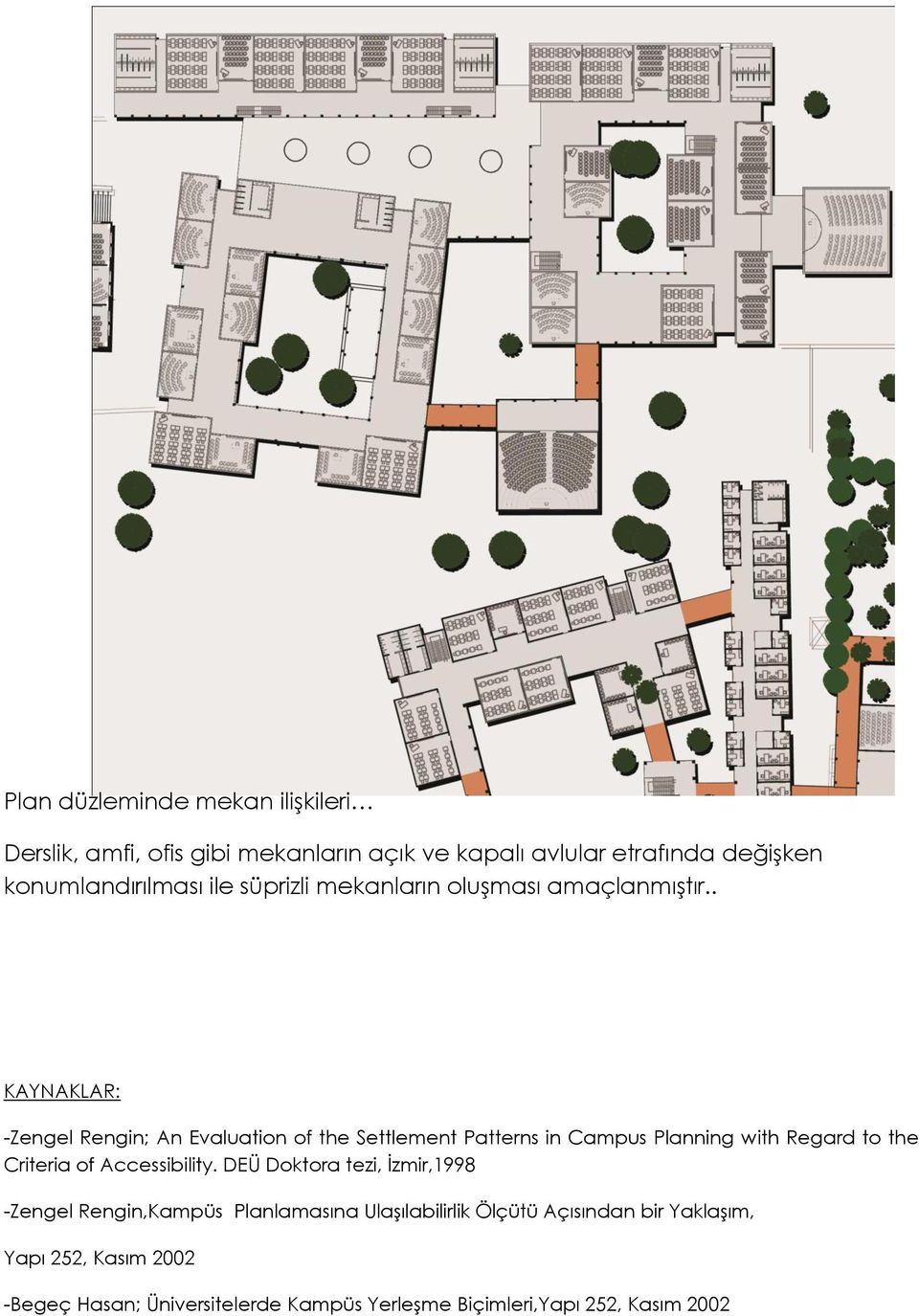 . KAYNAKLAR: -Zengel Rengin; An Evaluation of the Settlement Patterns in Campus Planning with Regard to the Criteria of