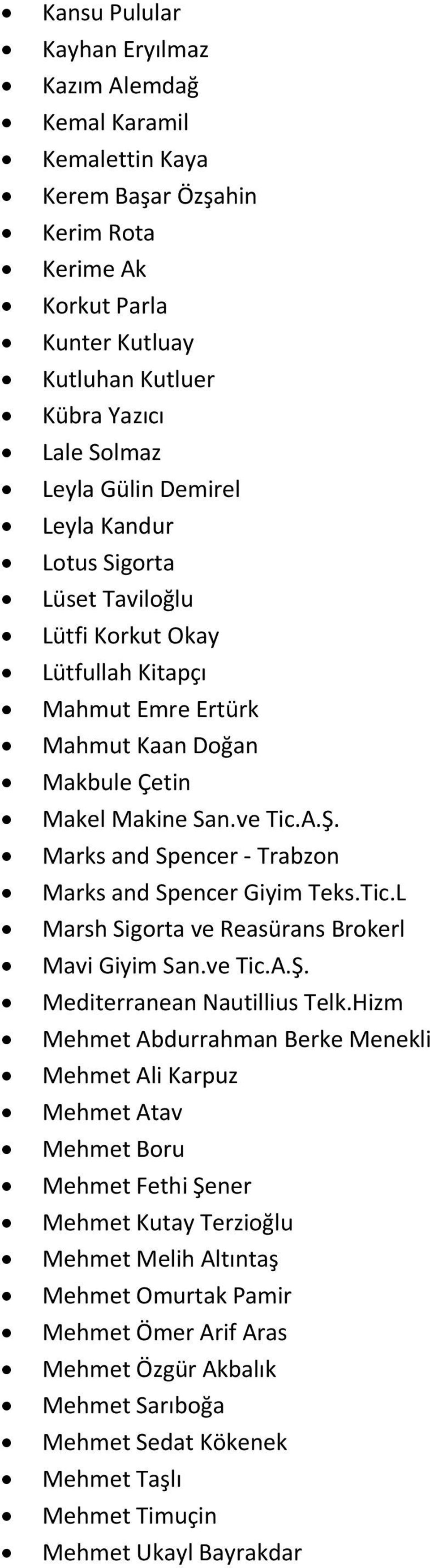 Marks and Spencer Trabzon Marks and Spencer Giyim Teks.Tic.L Marsh Sigorta ve Reasürans Brokerl Mavi Giyim San.ve Tic.A.Ş. Mediterranean Nautillius Telk.
