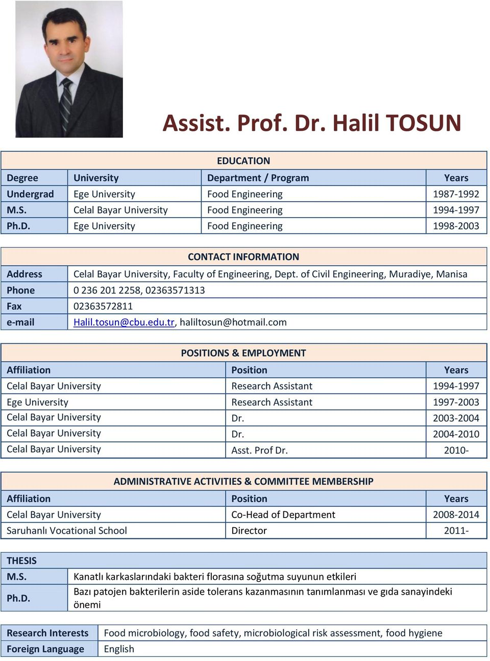 com POSITIONS & EMPLOYMENT Affiliation Position Years Celal Bayar University Research Assistant 199-1997 Ege University Research Assistant 1997-00 Celal Bayar University Dr.