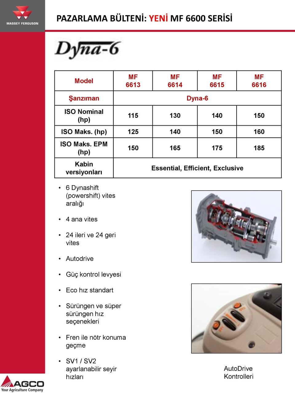 EPM (hp) Kabin versiyonları 150 165 175 185 Essential, Efficient, Exclusive 6 Dynashift (powershift) vites aralığı
