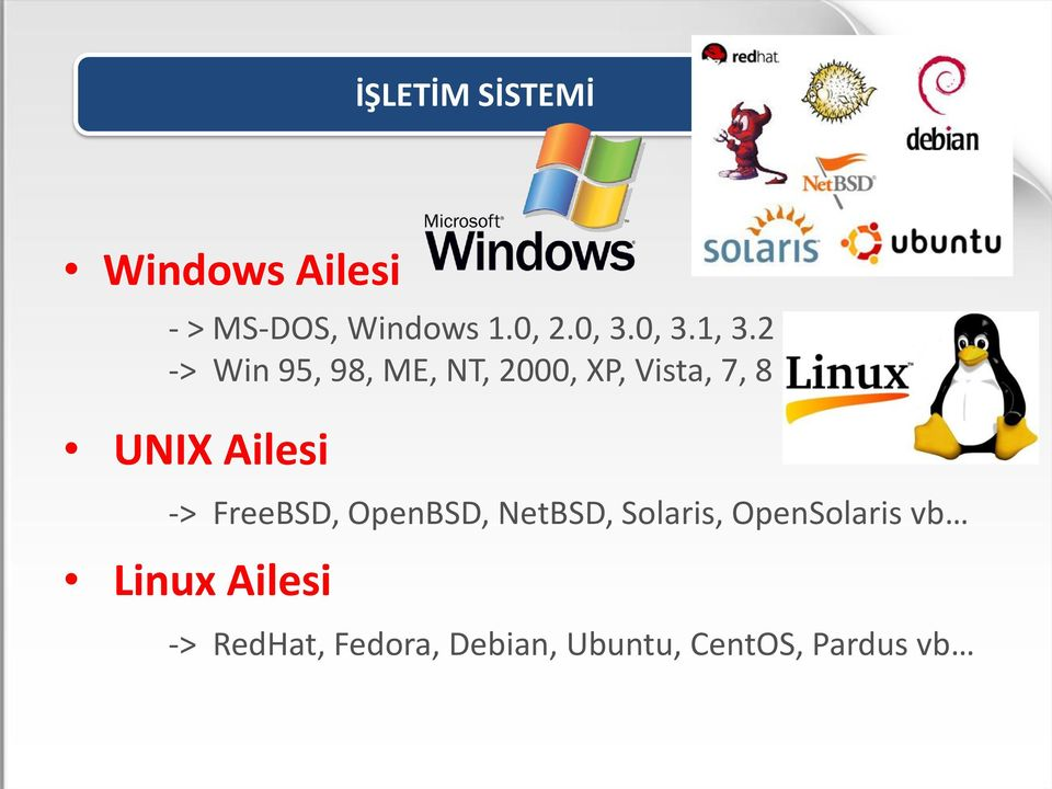 2 -> Win 95, 98, ME, NT, 2000, XP, Vista, 7, 8 UNIX Ailesi ->
