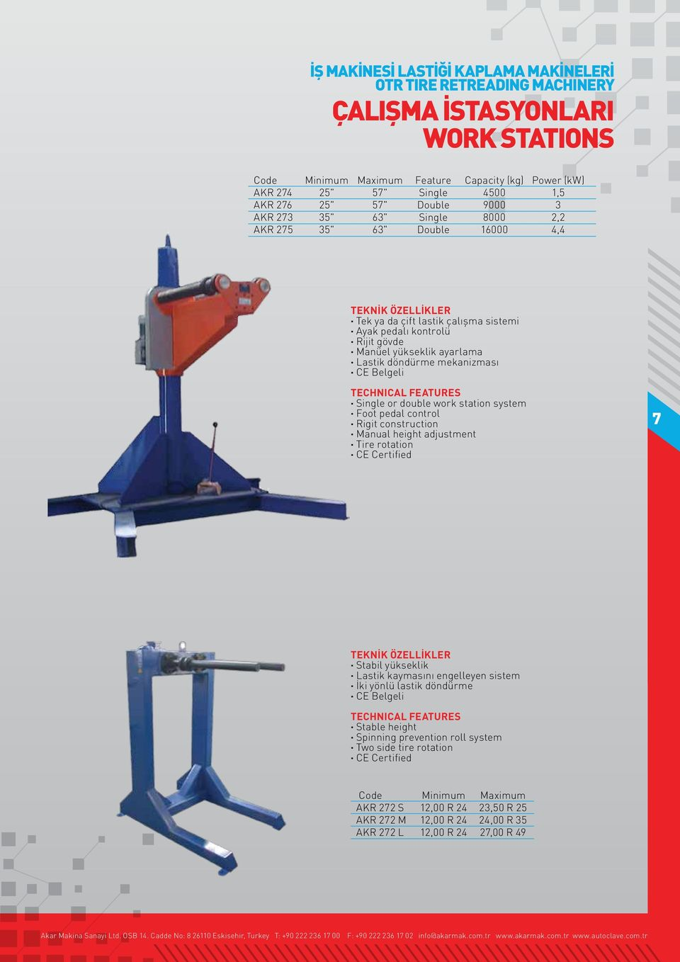 mekanizması CE Belgeli Single or double work station system Foot pedal control Rigit construction Manual height adjustment Tire rotation 7 Stabil yükseklik Lastik kaymasını engelleyen sistem İki