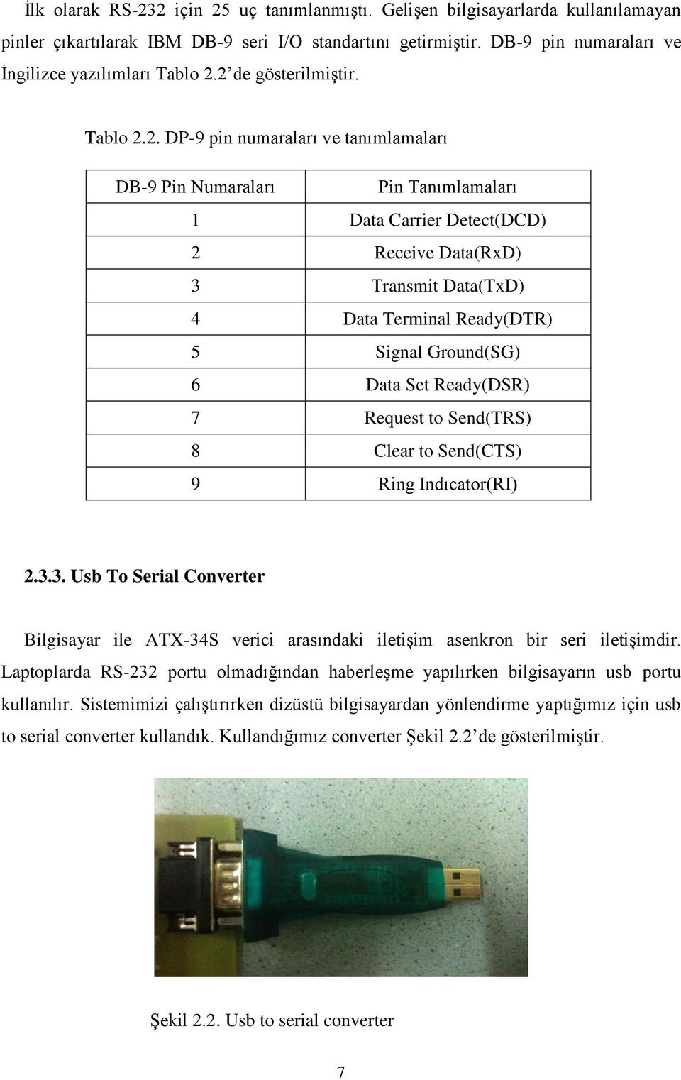 Ready(DTR) 5 Signal Ground(SG) 6 Data Set Ready(DSR) 7 Request to Send(TRS) 8 Clear to Send(CTS) 9 Ring Indıcator(RI) 2.3.