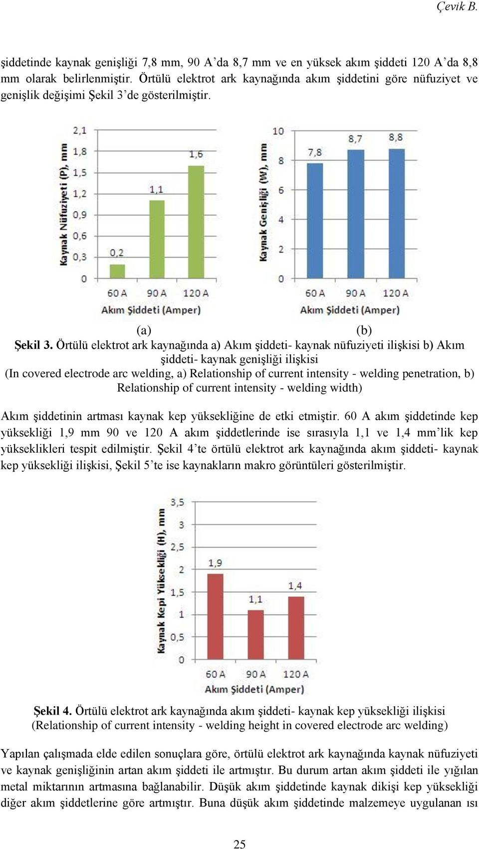 Örtülü elektrot ark kaynağında a) Akım şiddeti- kaynak nüfuziyeti ilişkisi b) Akım şiddeti- kaynak genişliği ilişkisi (In covered electrode arc welding, a) Relationship of current intensity - welding