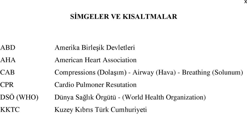 - Airway (Hava) - Breathing (Solunum) Cardio Pulmoner Resutation