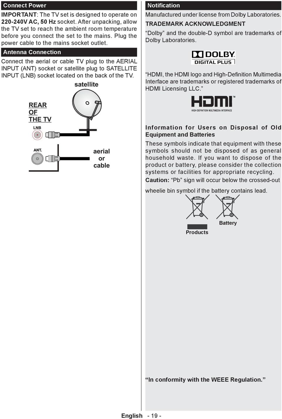 Antenna Connection Connect the aerial or cable TV plug to the AERIAL INPUT (ANT) socket or satellite plug to SATELLITE INPUT (LNB) socket located on the back of the TV.