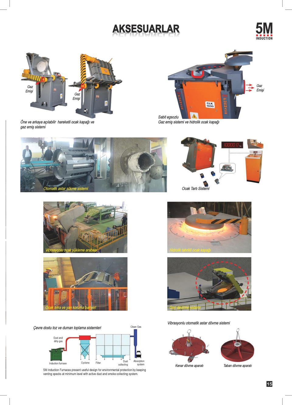 ve duman toplama sistemleri Clean Gas Vibrasyonlu otomatik astar dövme sistemi Dust and dirty gas Induction furnace Cyclone Filter Dust collecting Absorption system 5M Induction