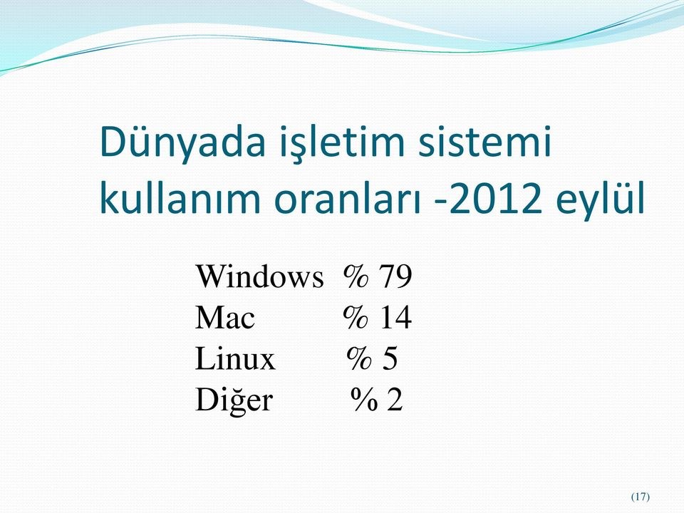 eylül Windows % 79 Mac %