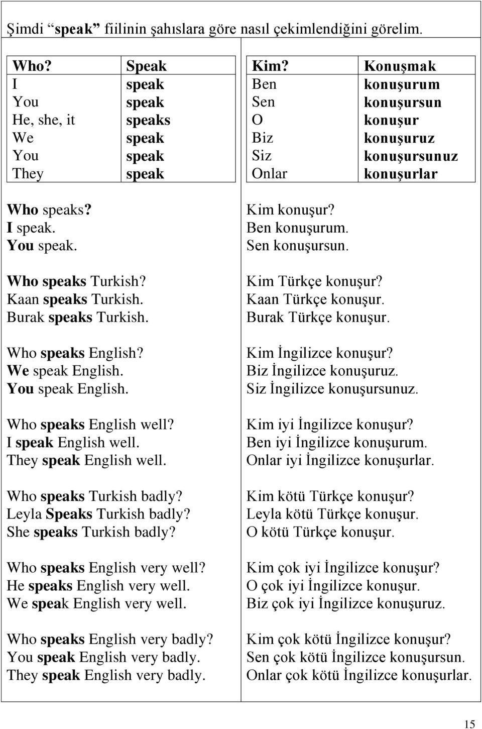 Kaan speaks Turkish. Burak speaks Turkish. Who speaks English? We speak English. speak English. Who speaks English well? I speak English well. They speak English well. Who speaks Turkish badly?