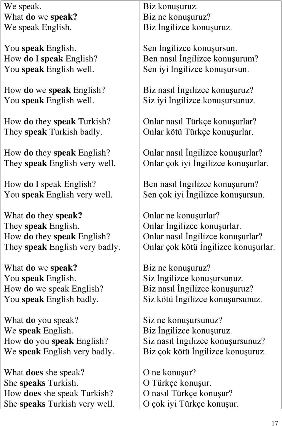 What do we speak? speak English. How do we speak English? speak English badly. What do you speak? We speak English. How do you speak English? We speak English very badly. What does she speak?