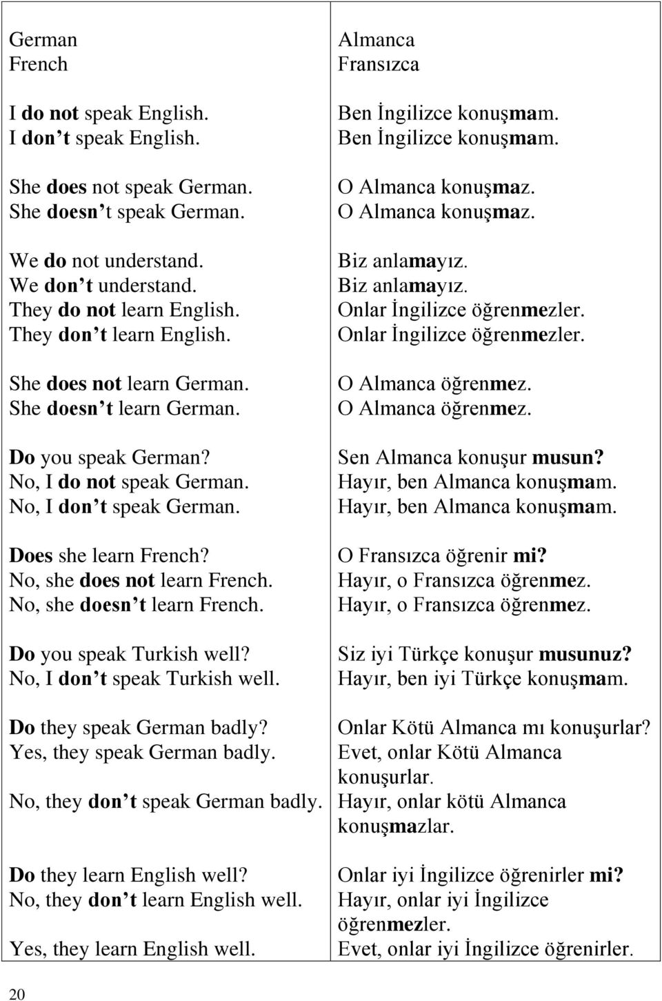 No, she does not learn French. No, she doesn t learn French. Do you speak Turkish well? No, I don t speak Turkish well. Do they speak German badly? Yes, they speak German badly.