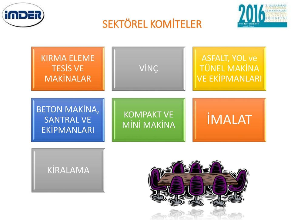 VE EKİPMANLARI BETON MAKİNA, SANTRAL VE