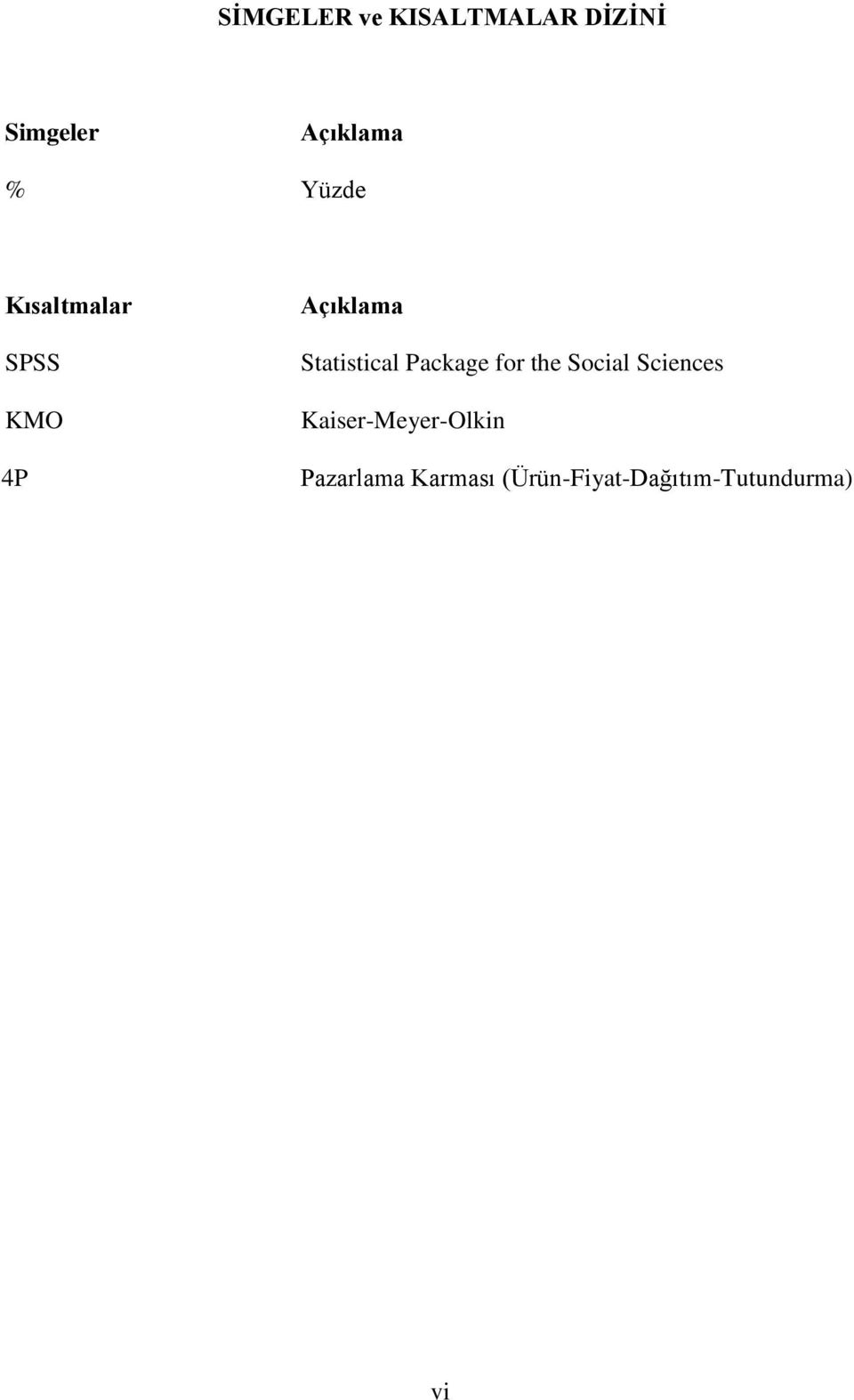 Package for the Social Sciences Kaiser-Meyer-Olkin