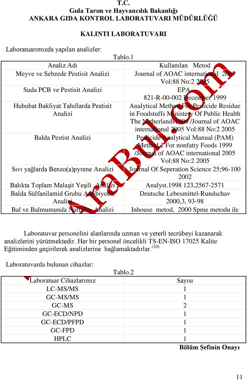 Tahıllarda Pestisit Analytical Method For Pesticide Residue Analizi in Foodstuffs Ministery Of Public Health The Netherlands1996 /Journal of AOAC Balda Pestist Analizi international 2005 Vol:88 No:2