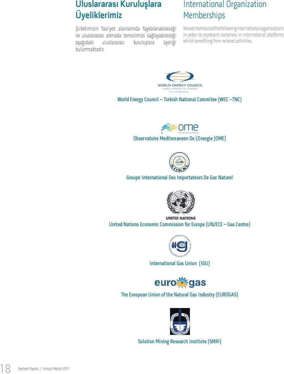 International Organization Memberships We are members of the following international organizations in order to represent ourselves in international platforms whilst benefiting from related
