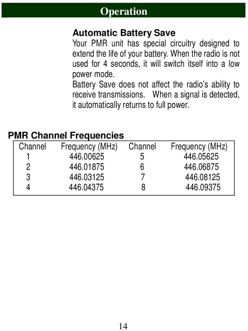 Battery Save does not affect the radio s ability to receive transmissions.