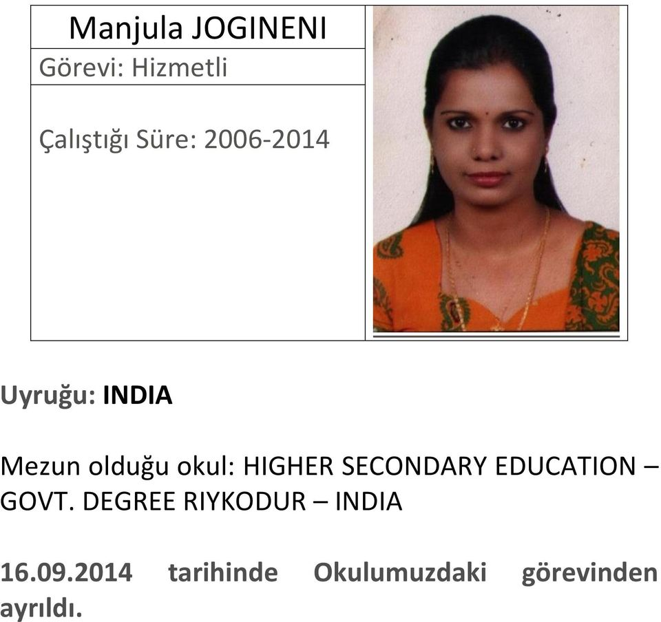SECONDARY EDUCATION GOVT. DEGREE RIYKODUR INDIA 16.