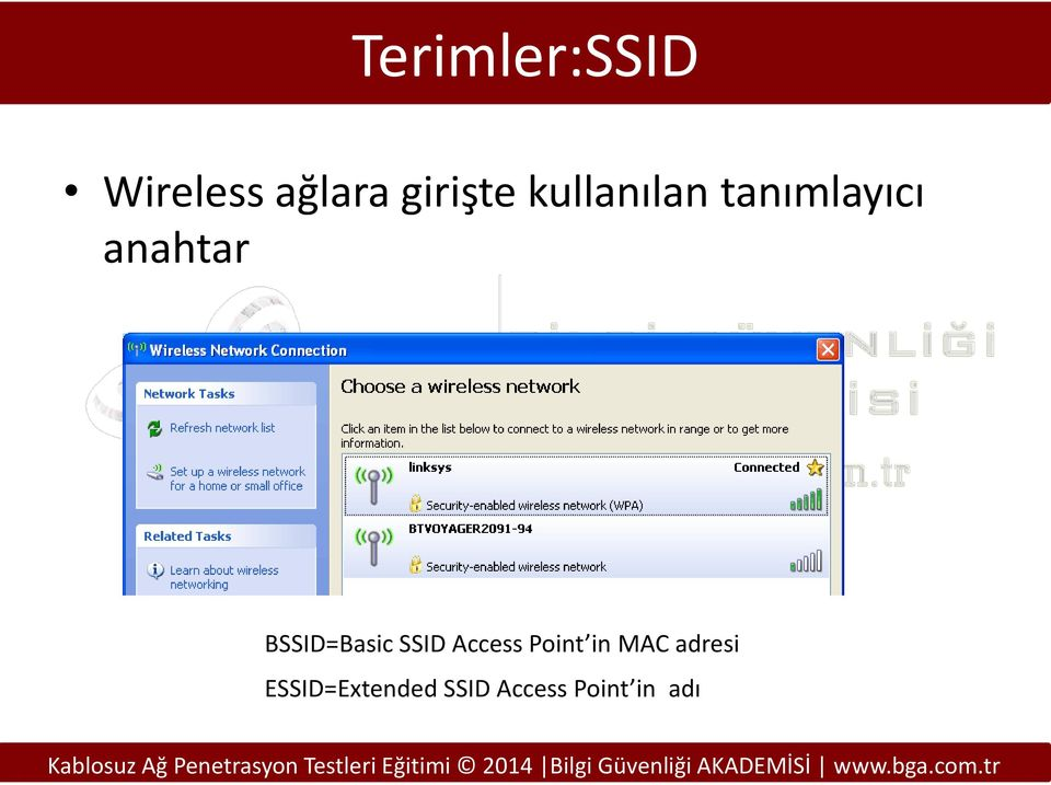 BSSID=Basic SSID Access Point in MAC