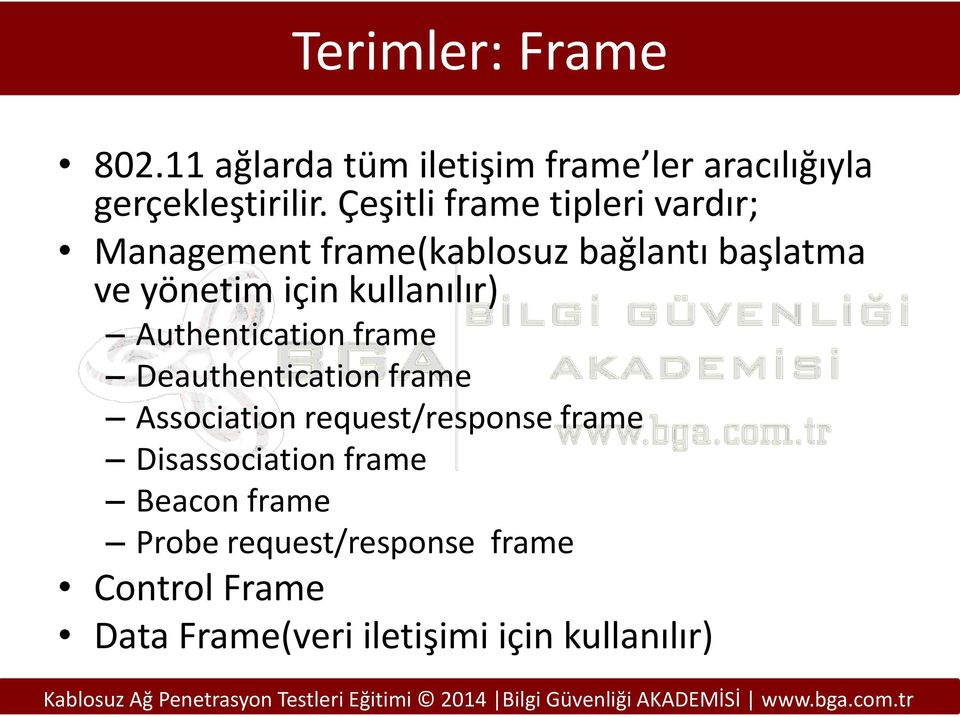kullanılır) Authentication frame Deauthentication frame Association request/response frame