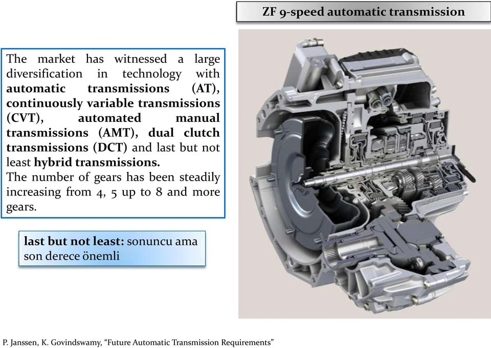 transmissions (DCT) and last but not least hybrid transmissions.