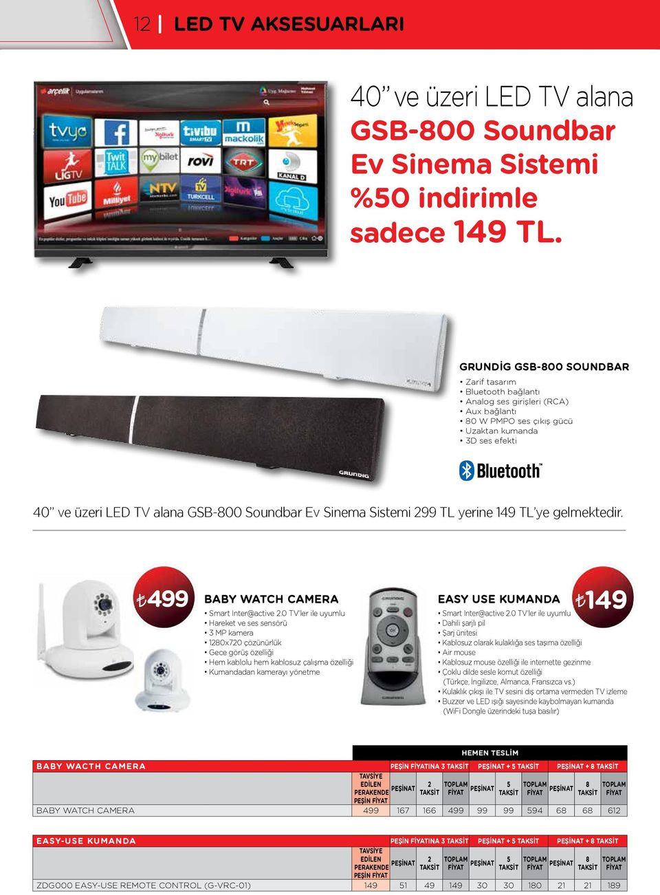 Sinema Sistemi 299 TL yerine 149 TL ye gelmektedir. 499 BABY WATCH CAMERA EASY USE KUMANDA 149 Smart Inter@active 2.