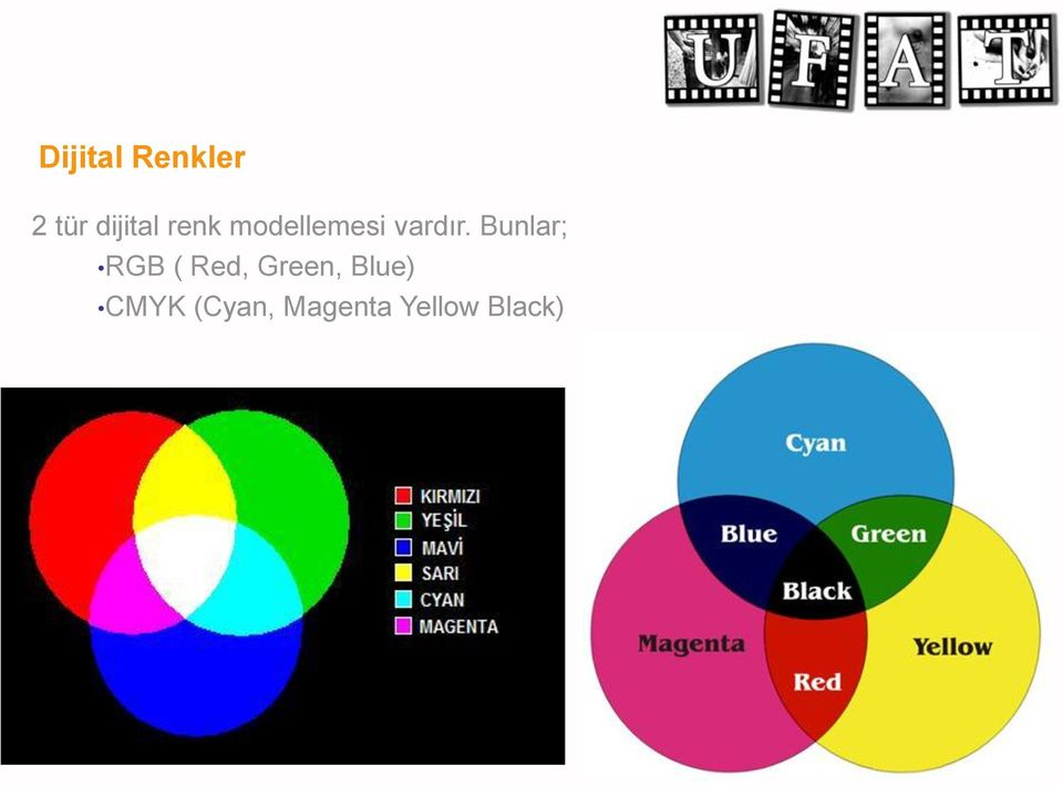 Bunlar; RGB ( Red, Green,