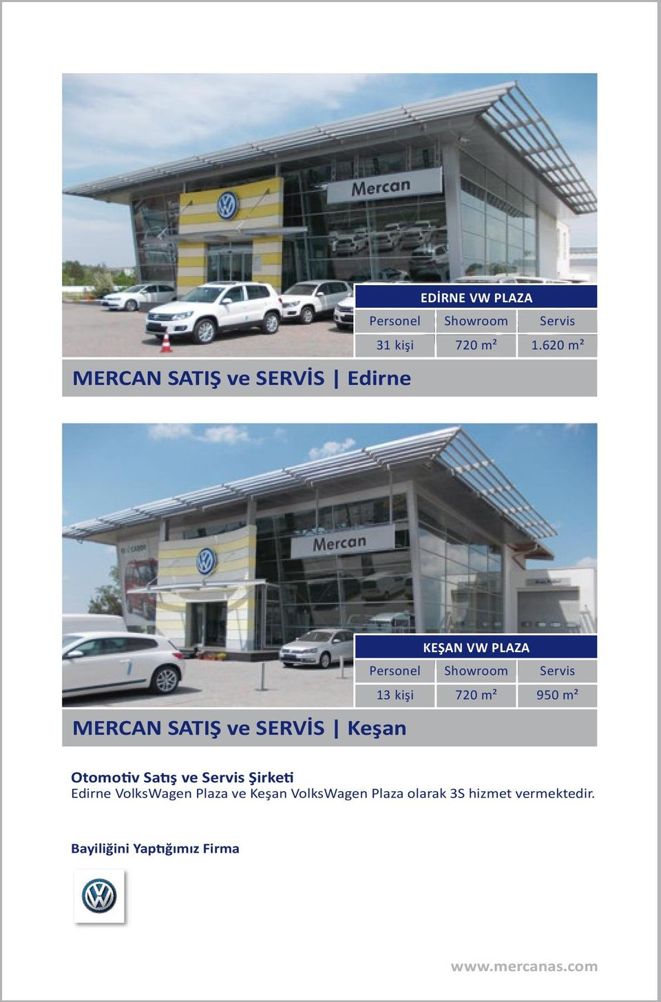 620 m² MERCAN SATIŞ ve SERVİS Keşan KEŞAN VW PLAZA Personel Showroom Servis 13