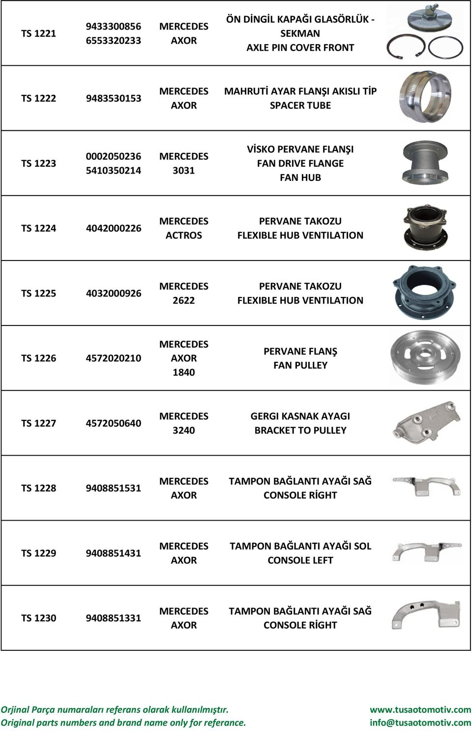 2622 PERVANE TAKOZU FLEXIBLE HUB VENTILATION TS 1226 4572020210 1840 PERVANE FLANŞ FAN PULLEY TS 1227 4572050640 3240 GERGI KASNAK AYAGI BRACKET TO PULLEY TS